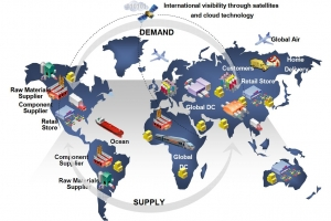 Supply-Chain-Visibility-Aberdeen-Group-2011
